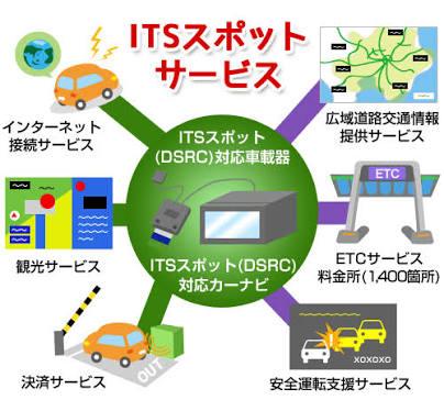 とっても便利、安心、快適なドライビングへETC2.0。俺の合鍵