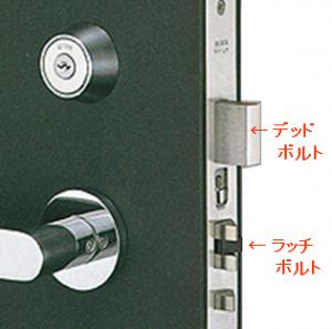 トステム・リクシル玄関ドアのデッドボルトによるトラブルは調整が必要です。鍵・合鍵作成はネット注文が便利、俺の合鍵。鍵番号はあなたの家のパスワード。