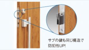 トステム・リクシルの玄関ドアはこじ開け犯罪に強い。鍵・ディンプルキー・合鍵作成はネット注文の俺の合鍵へ