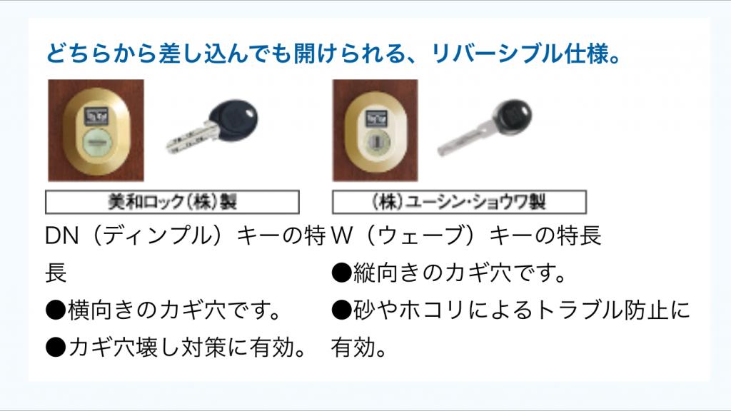 リクシル・トステムの鍵穴・シリンダーは2ロックが標準装備です。美和ロック株式会社、株式会社ユーシン・ショウワのシリンダーは最強です。鍵・合鍵作成は俺の合鍵で値段・価格も安くご提供できます。
