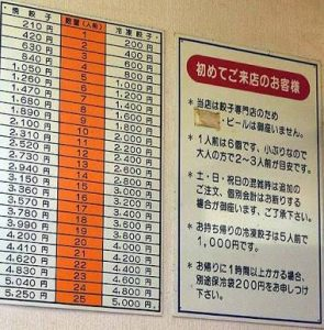 正嗣の早見表価格表