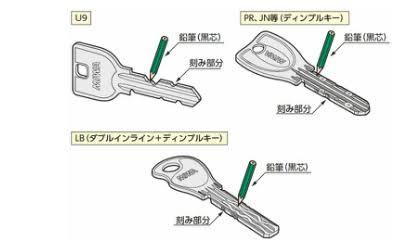 カギのお手入れは鉛筆の芯などを使うとスムースになります。鍵穴手入れ・シリンダーの手入れ・鍵穴・シリンダー・カギ番号・俺の合鍵・テレビ出演