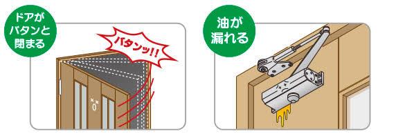 玄関ドアのドアクローザーはどこで交換するの。ドアクローザーの油が切れている。鍵交換・合鍵・合い鍵・aikagi・玄関ドア・ドアクローザー交換、俺の合鍵