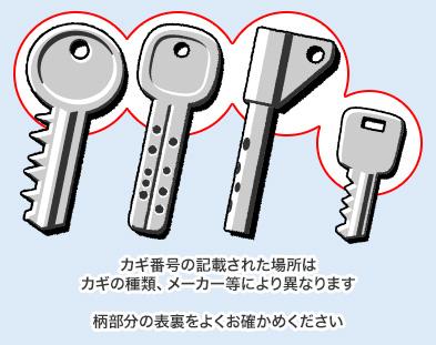 金庫の合鍵の鍵番号記載場所