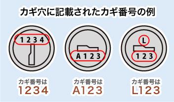 鍵穴のカギ番号の見方